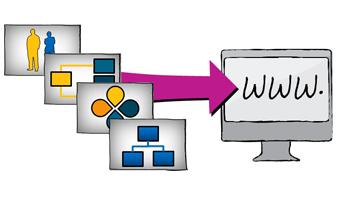 Online presentation slides