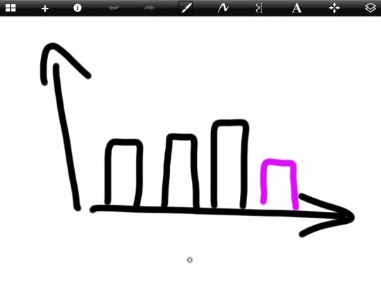 SketchBookX for iPad