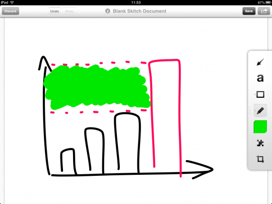 Skitch for iPad