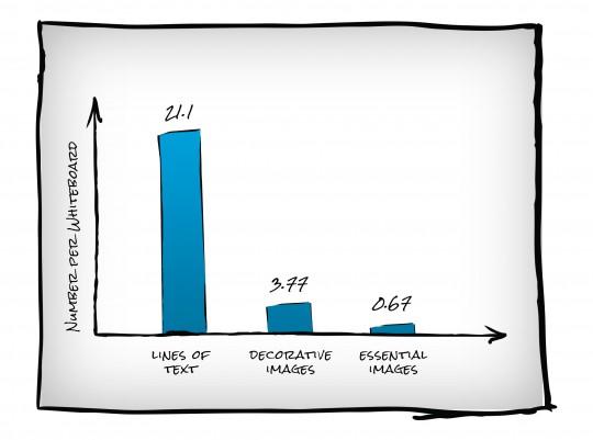 visual_whiteboard_graph