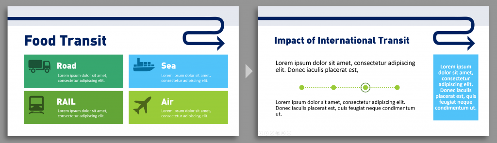 hierarcy in presentations