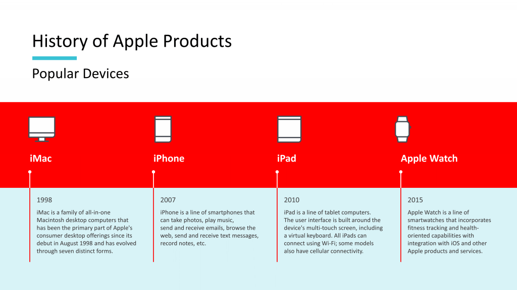 Timeline slide showing different Apple products