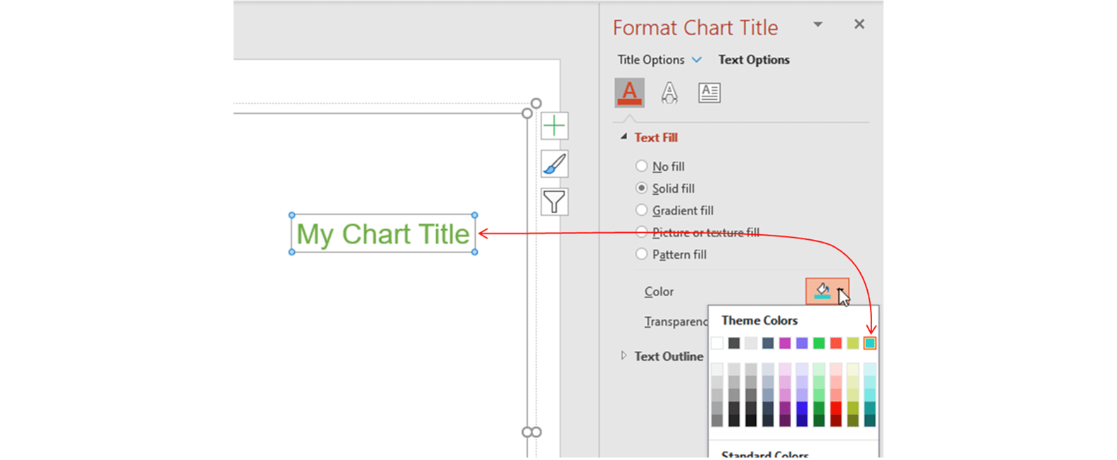 Screenshot of an excel chart pasted into PowerPoint. The chart title is in a colour not found in the theme colours.