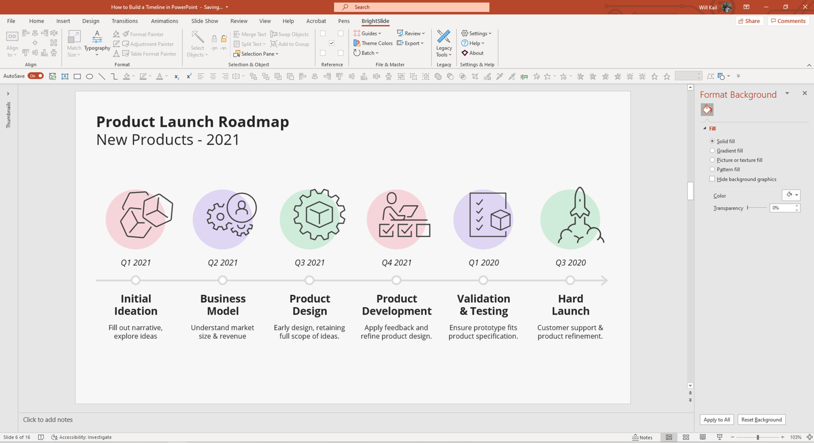 Screenshot of completed PowerPoint timeline