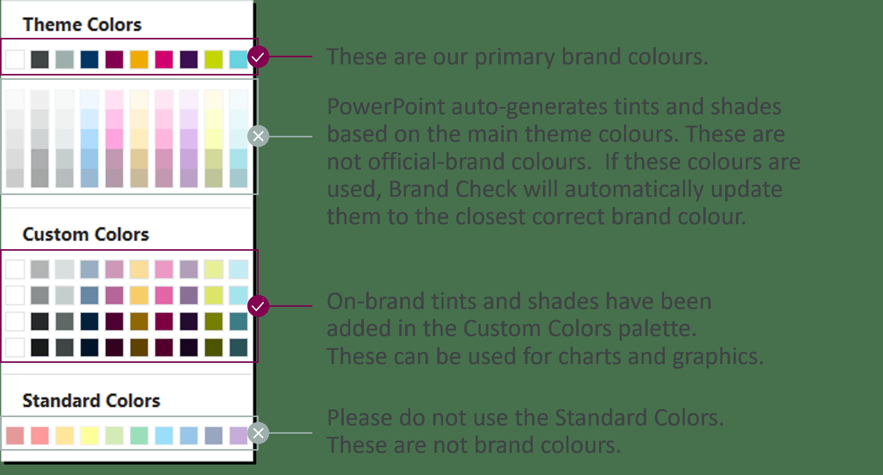 PowerPoint custom colours explained